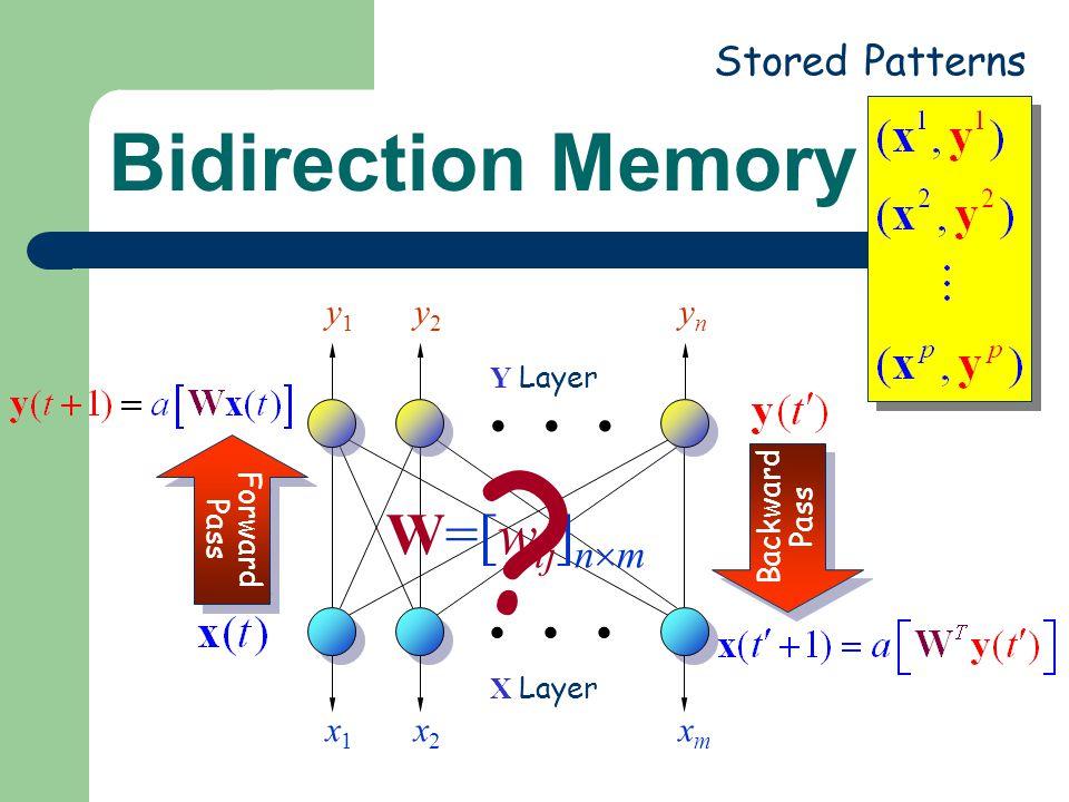 . . . . . . Bidirection Memory W=[wij]nm Stored Patterns y1 y2 yn